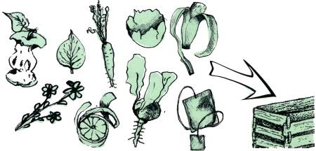 Materiál vhodný na kompostovanie